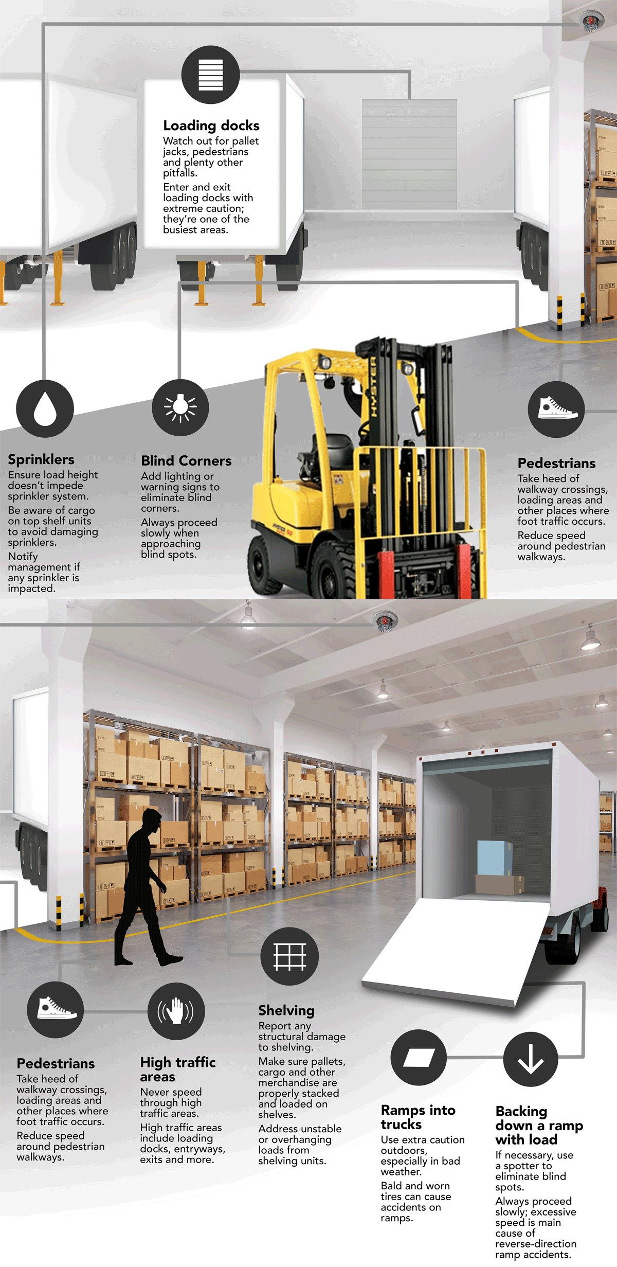 Forklift operator training warehouse forklift hazards 1betcityfo Image collections